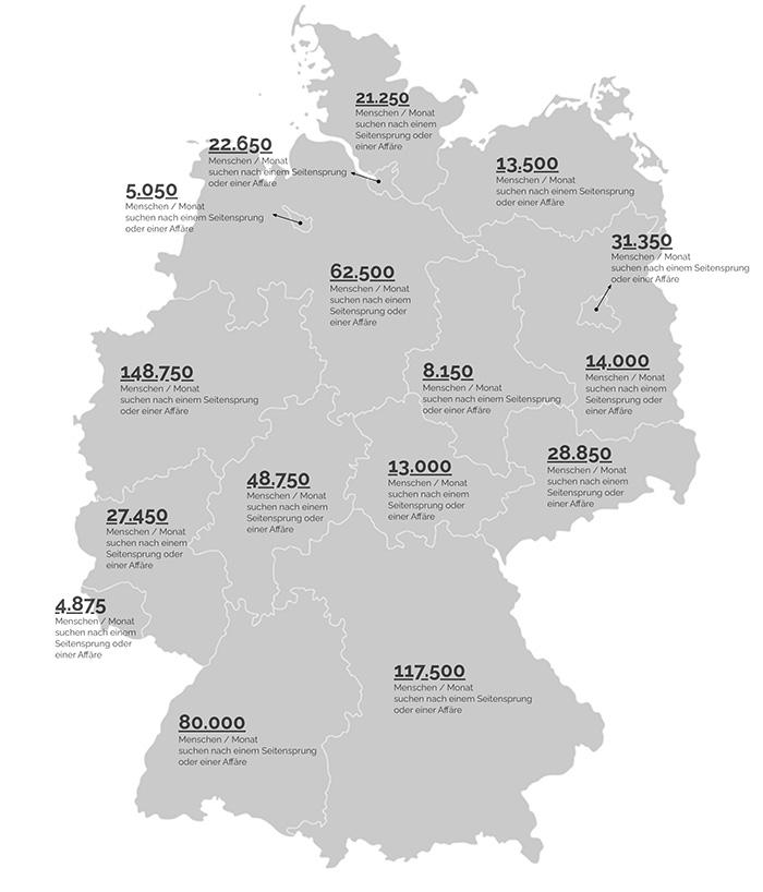 Seitensprünge pro Bundesland